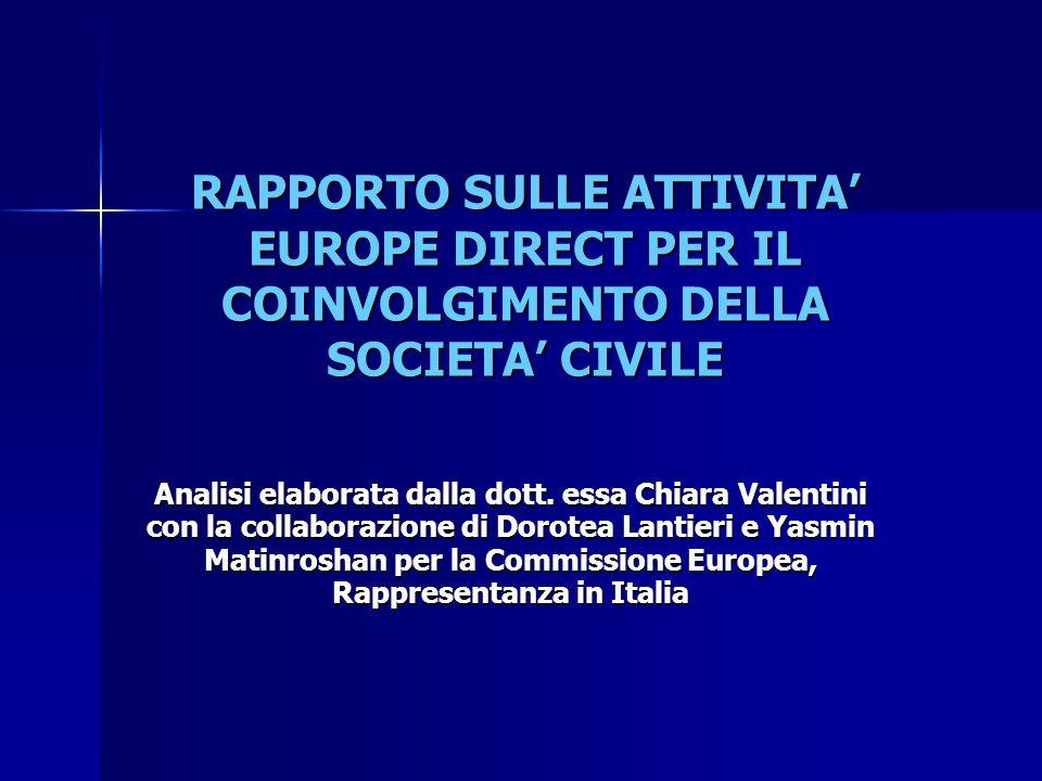RAPPORTO SULLE ATTIVITA' EUROPE DIRECT PER IL COINVOLGIMENTO DELLA SOCIETA' CIVILE