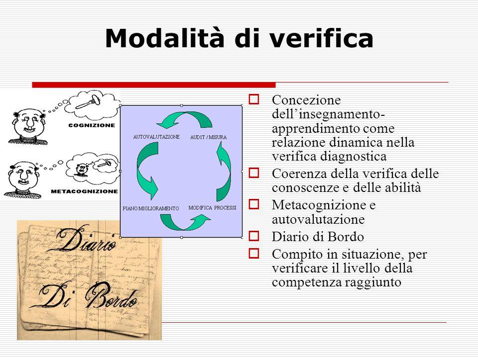 Modalità di verifica Concezione dell'insegnamento-apprendimento come relazione dinamica nella verifica diagnostica.