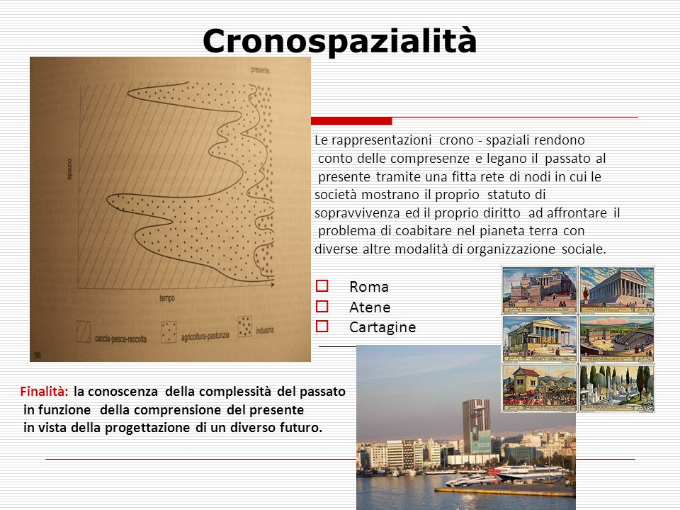 Cronospazialità Roma Atene Cartagine 750 a.C.