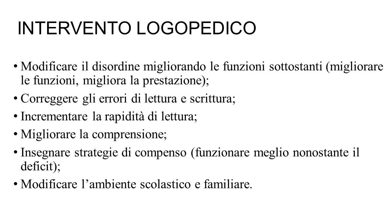 INTERVENTO LOGOPEDICO