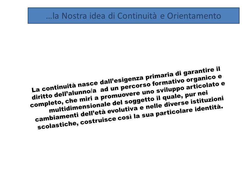 …la Nostra idea di Continuità e Orientamento