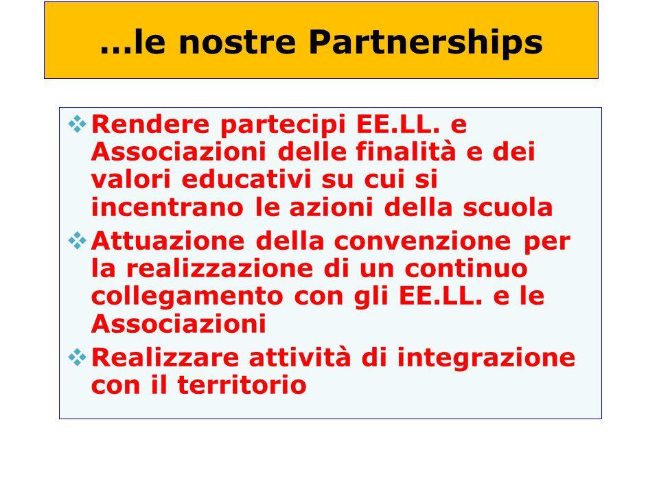 …le nostre Partnerships