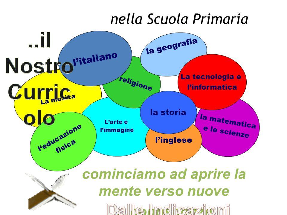 ..il Nostro Curricolo Dalle Indicazioni Nazionali..