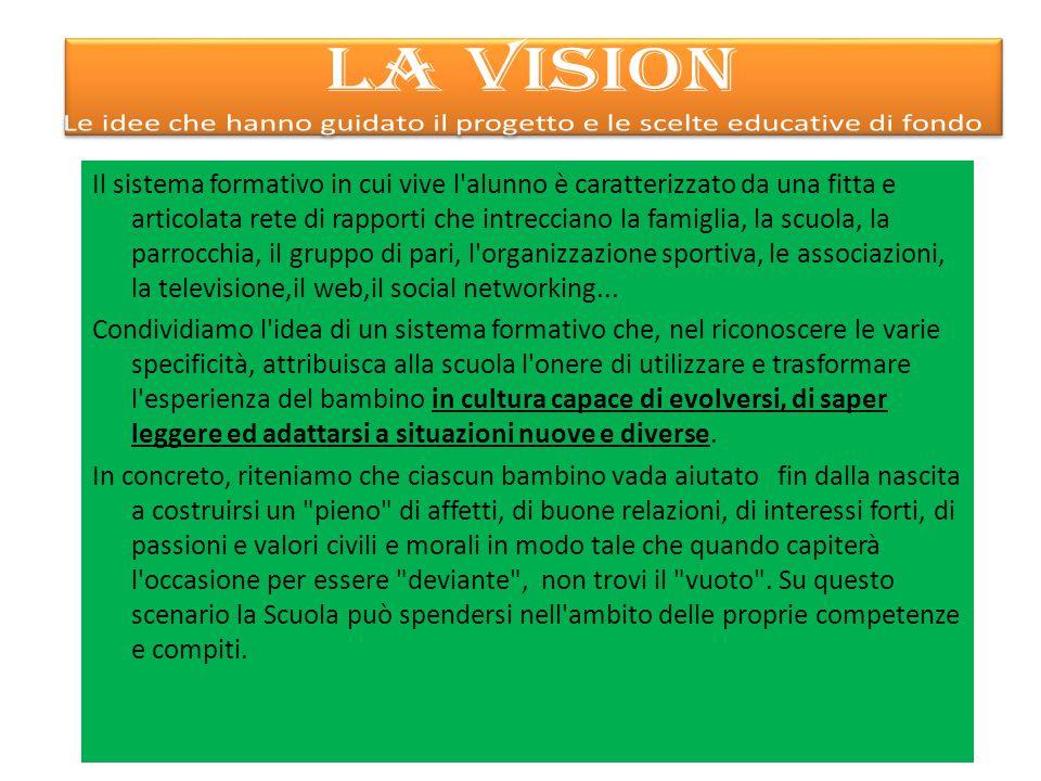 La vision Le idee che hanno guidato il progetto e le scelte educative di fondo