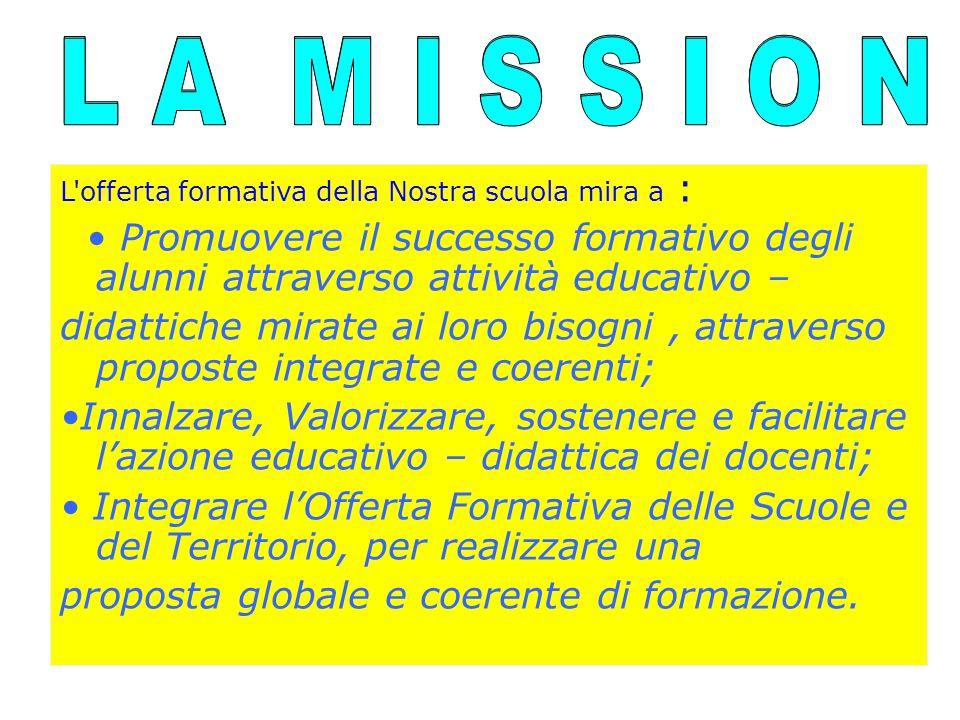 L A M I S S I O N L A M I S S I O N. L offerta formativa della Nostra scuola mira a :