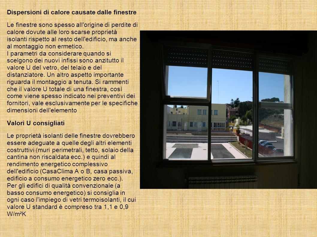 Dispersioni di calore causate dalle finestre