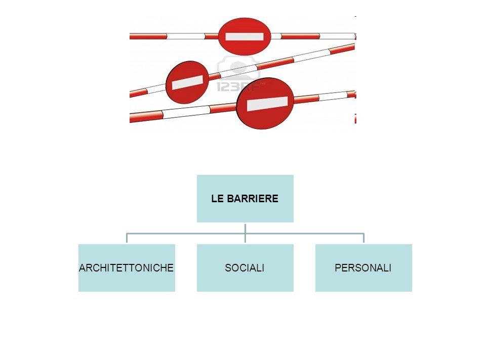 LE BARRIERE ARCHITETTONICHE SOCIALI PERSONALI