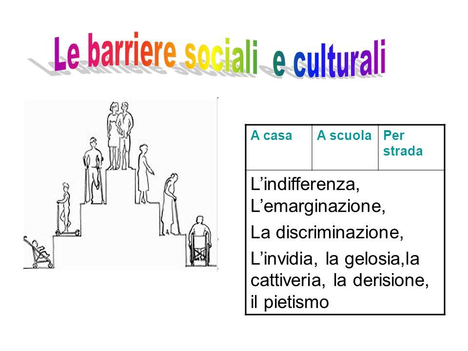 Le barriere sociali e culturali