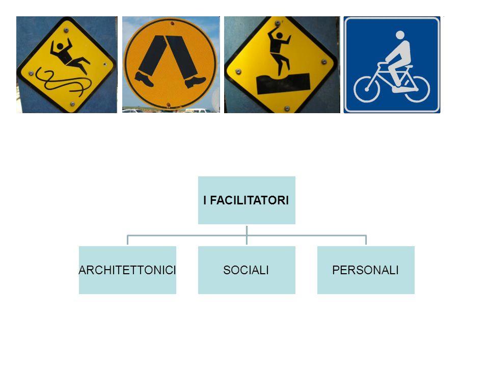 I FACILITATORI ARCHITETTONICI SOCIALI PERSONALI