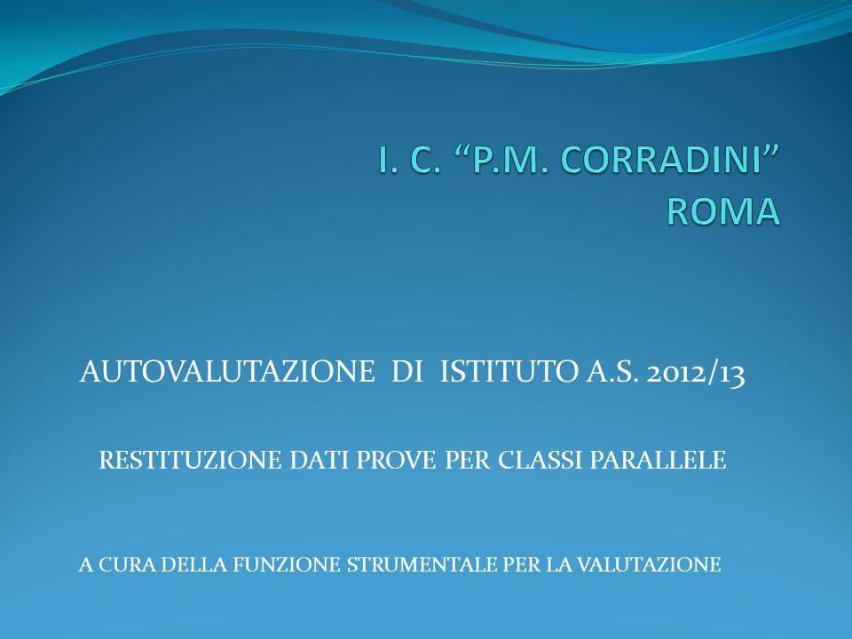 I. C. P.M. CORRADINI ROMA AUTOVALUTAZIONE DI ISTITUTO A.S. 2012/13