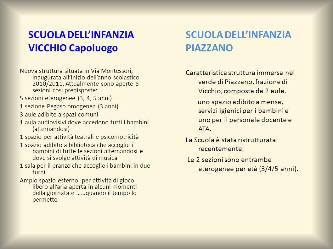 SCUOLA DELL'INFANZIA VICCHIO Capoluogo SCUOLA DELL'INFANZIA PIAZZANO