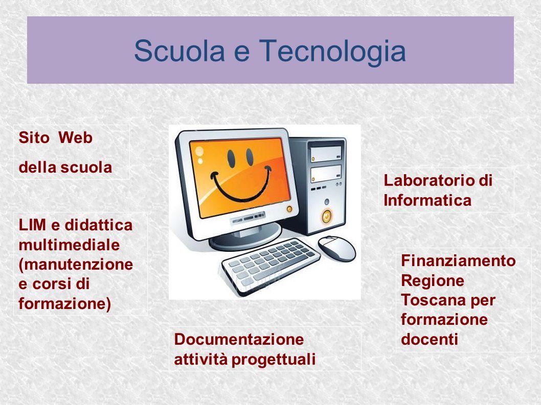 Scuola e Tecnologia Sito Web della scuola Laboratorio di Informatica