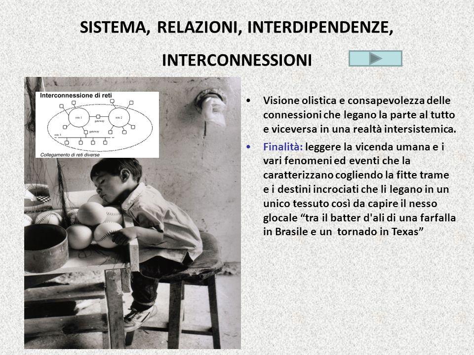 SISTEMA, RELAZIONI, INTERDIPENDENZE, INTERCONNESSIONI