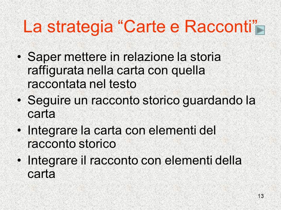 La strategia Carte e Racconti