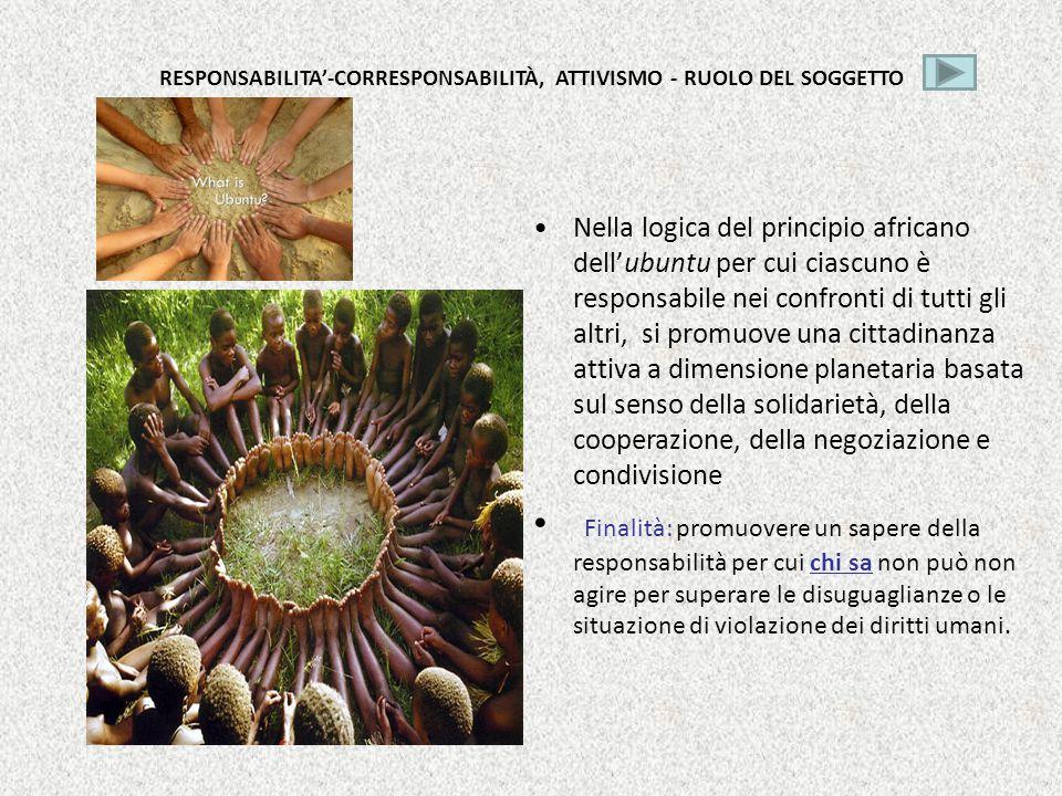 RESPONSABILITA'-CORRESPONSABILITÀ, ATTIVISMO - RUOLO DEL SOGGETTO