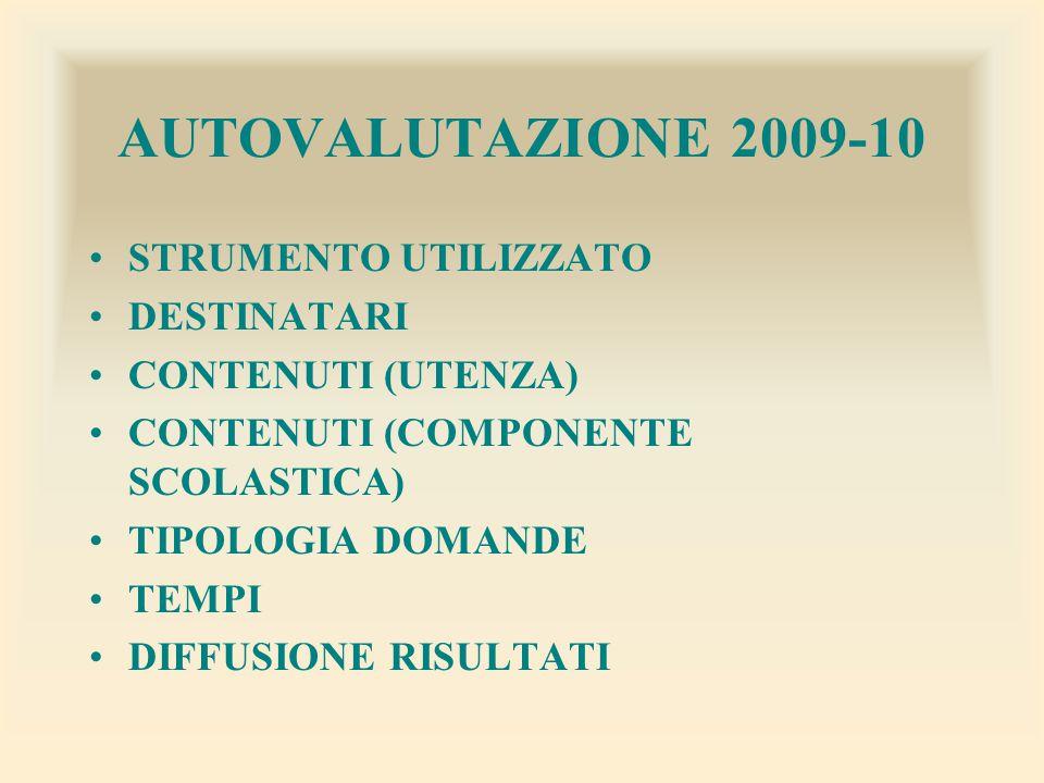AUTOVALUTAZIONE 2009-10 STRUMENTO UTILIZZATO DESTINATARI