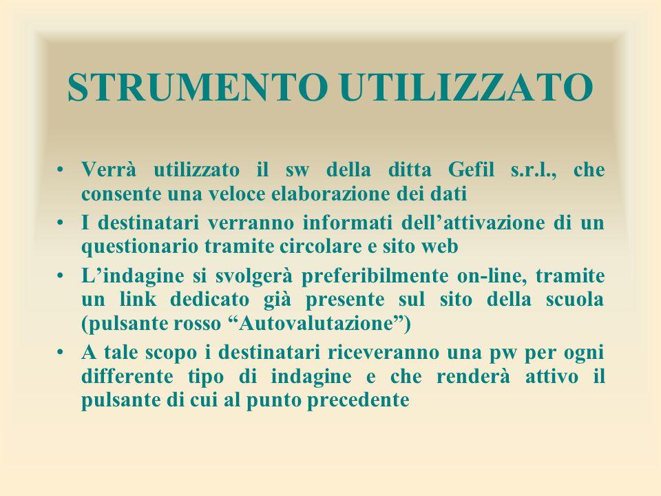 STRUMENTO UTILIZZATO Verrà utilizzato il sw della ditta Gefil s.r.l., che consente una veloce elaborazione dei dati.