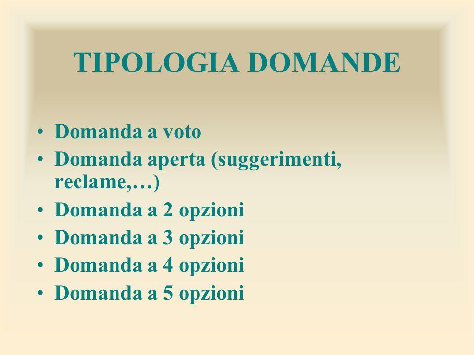 TIPOLOGIA DOMANDE Domanda a voto