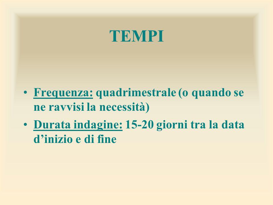 TEMPI Frequenza: quadrimestrale (o quando se ne ravvisi la necessità)
