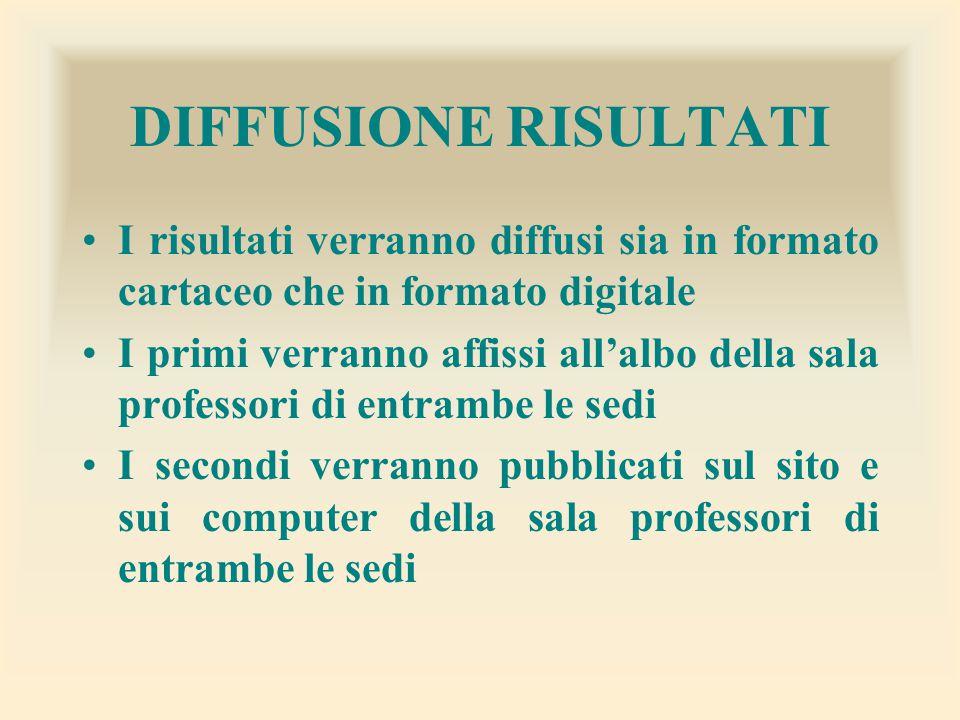 DIFFUSIONE RISULTATI I risultati verranno diffusi sia in formato cartaceo che in formato digitale.