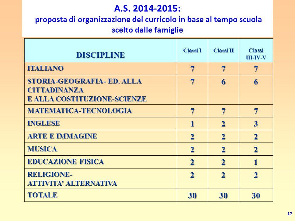A.S. 2014-2015: proposta di organizzazione del curricolo in base al tempo scuola scelto dalle famiglie