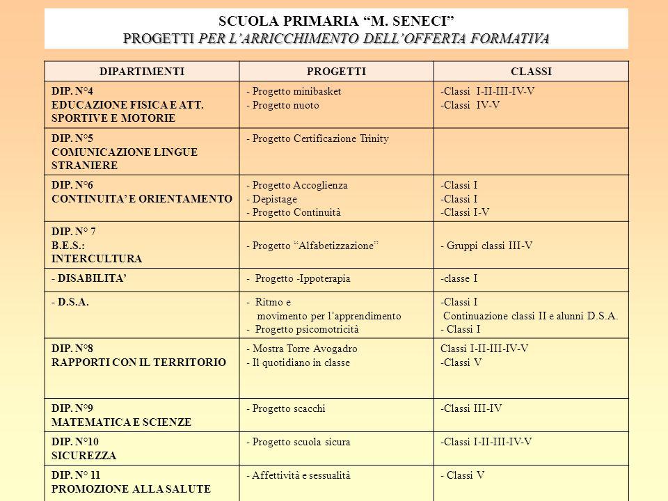 SCUOLA PRIMARIA M. SENECI