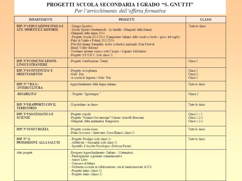 PROGETTI SCUOLA SECONDARIA I GRADO S. GNUTTI