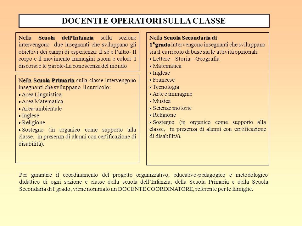 DOCENTI E OPERATORI SULLA CLASSE