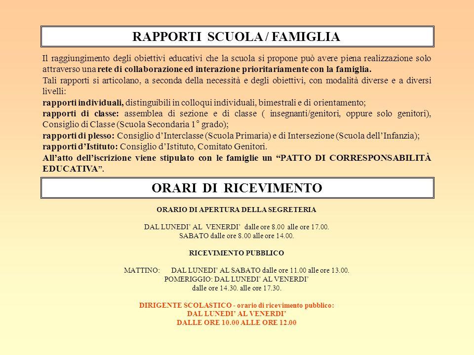 RAPPORTI SCUOLA / FAMIGLIA ORARI DI RICEVIMENTO
