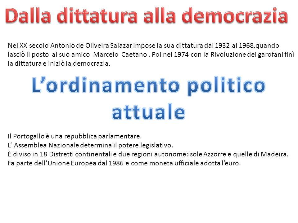 Dalla dittatura alla democrazia L'ordinamento politico attuale