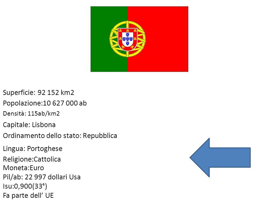 Ordinamento dello stato: Repubblica