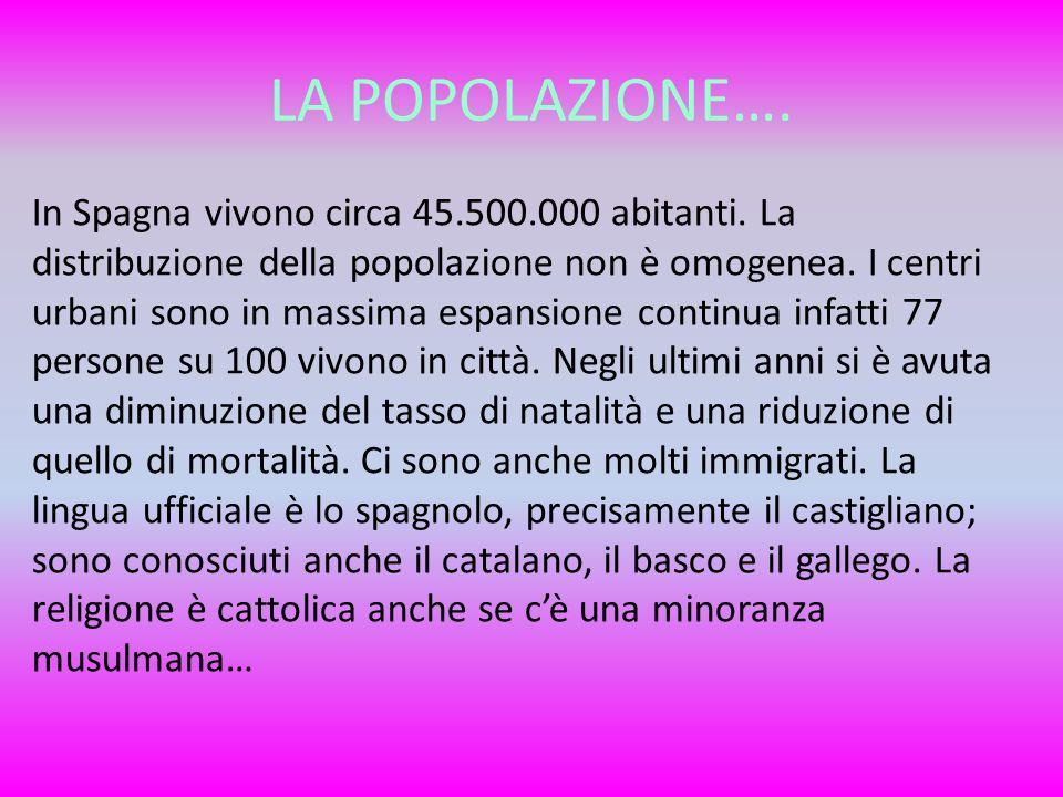LA POPOLAZIONE….