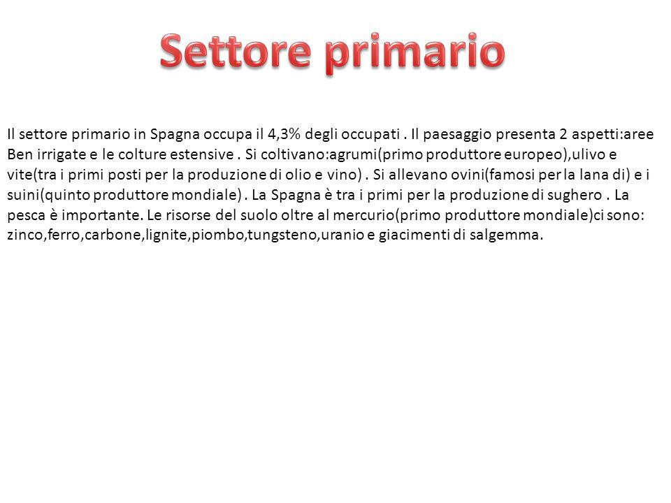 Settore primario Il settore primario in Spagna occupa il 4,3% degli occupati . Il paesaggio presenta 2 aspetti:aree.