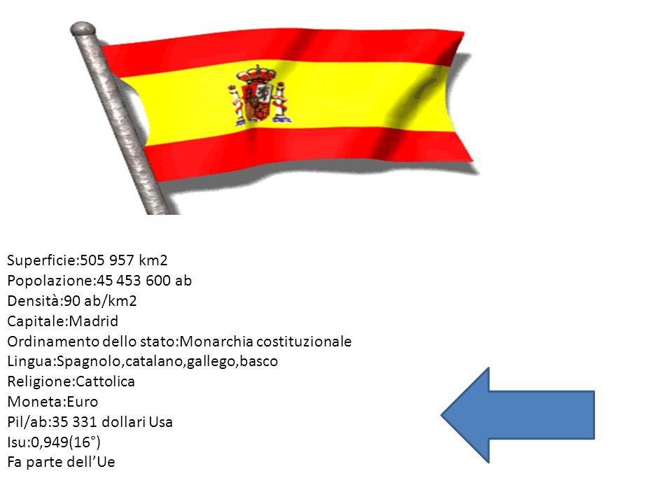 Superficie:505 957 km2 Popolazione:45 453 600 ab. Densità:90 ab/km2. Capitale:Madrid. Ordinamento dello stato:Monarchia costituzionale.