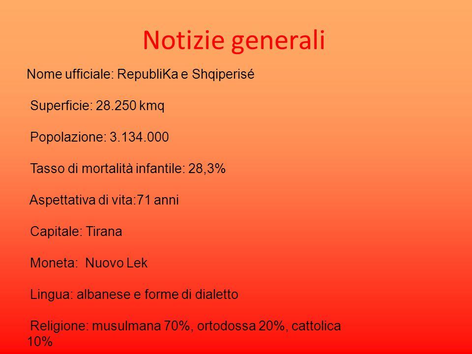 Notizie generali Nome ufficiale: RepubliKa e Shqiperisé