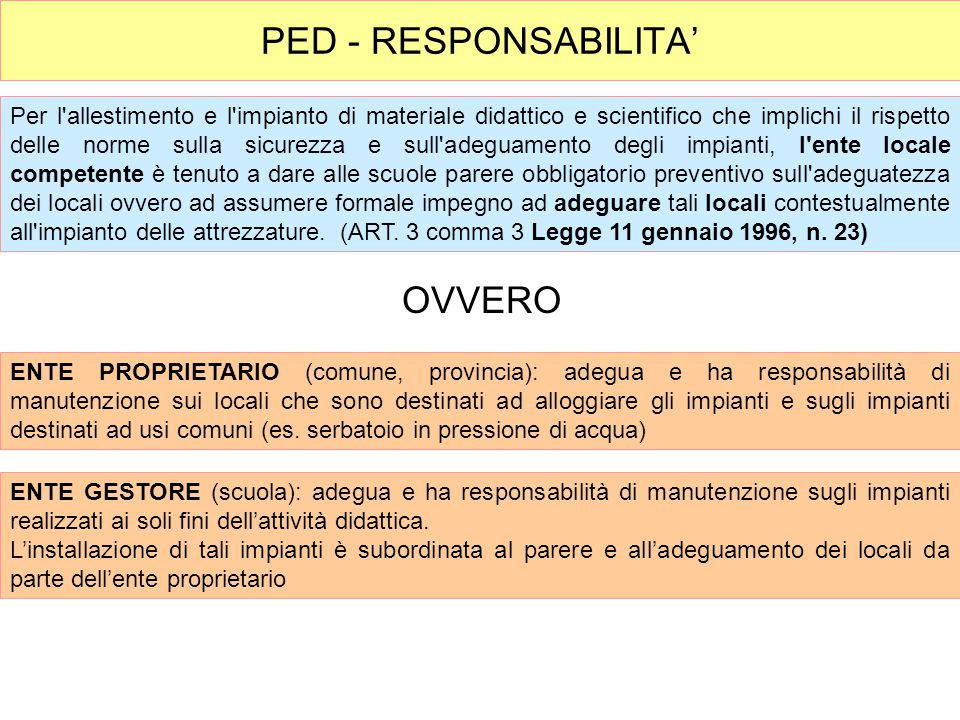 PED - RESPONSABILITA' OVVERO
