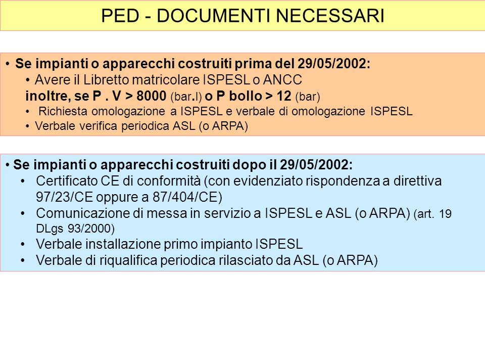 PED - DOCUMENTI NECESSARI
