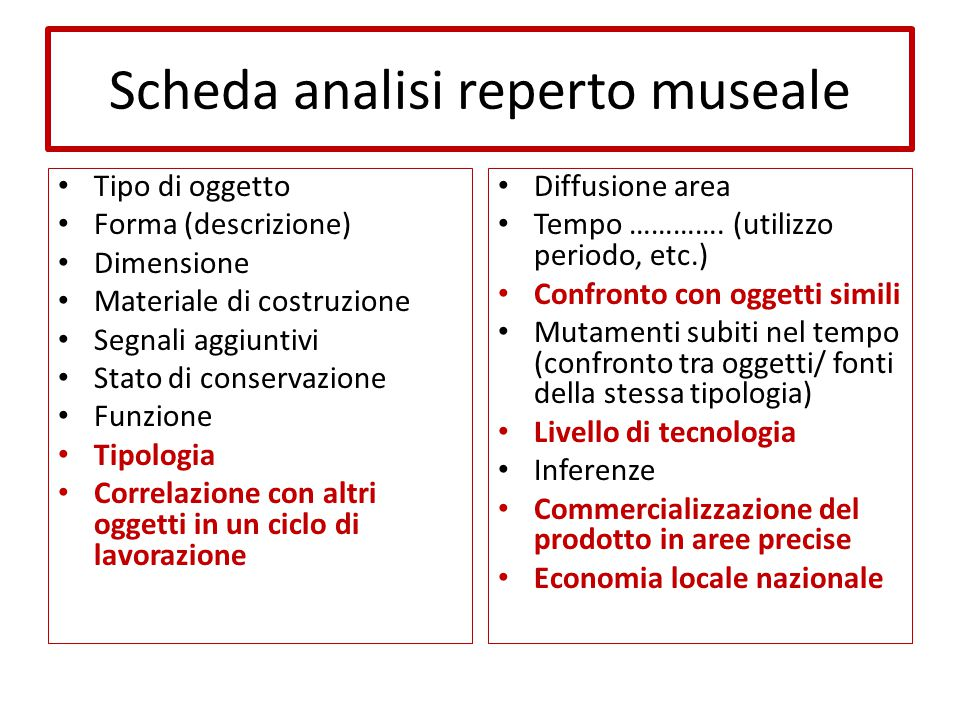 Scheda analisi reperto museale