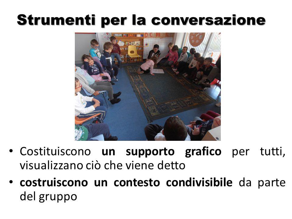 Strumenti per la conversazione