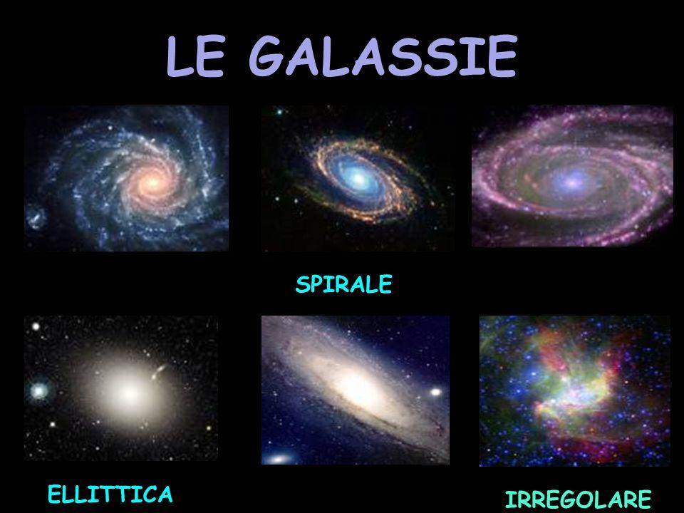 LE GALASSIE SPIRALE ELLITTICA IRREGOLARE