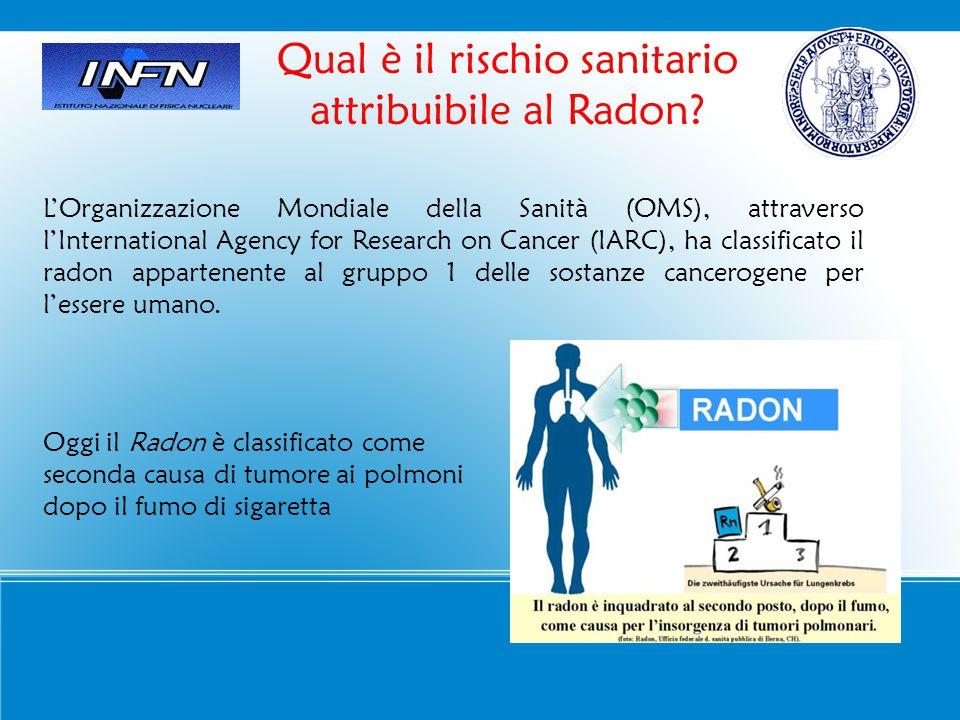 Qual è il rischio sanitario attribuibile al Radon