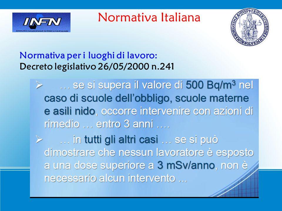 Normativa Italiana Normativa per i luoghi di lavoro: