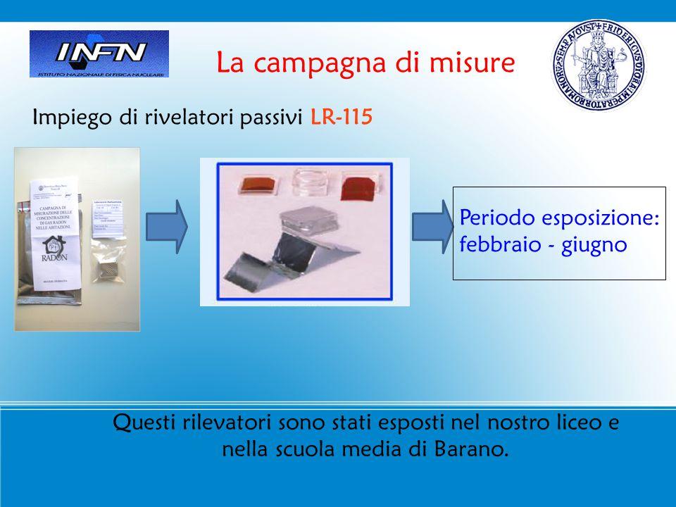 La campagna di misure Impiego di rivelatori passivi LR-115