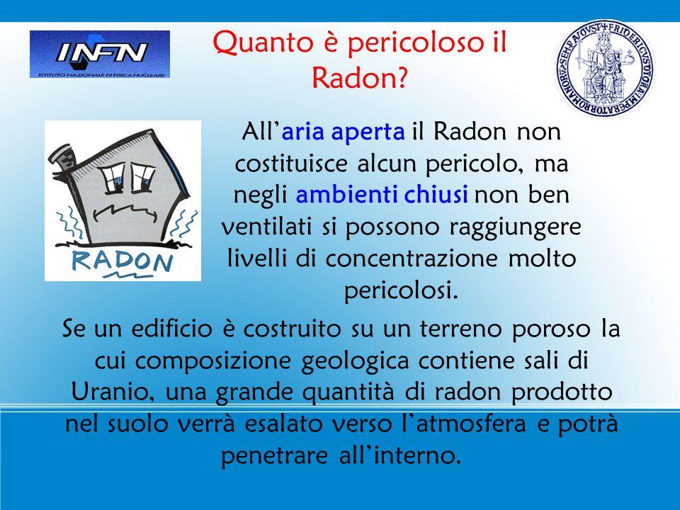 Quanto è pericoloso il Radon