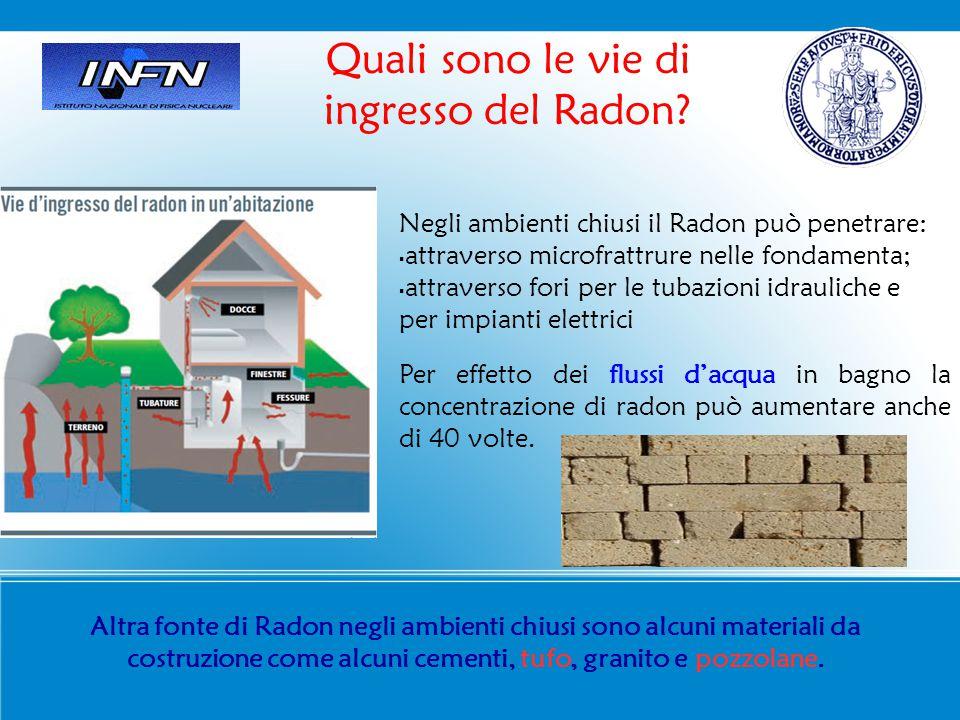 Quali sono le vie di ingresso del Radon