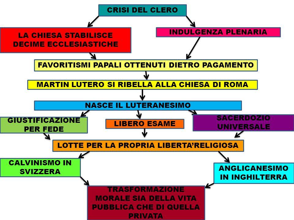 LA CHIESA STABILISCE DECIME ECCLESIASTICHE INDULGENZA PLENARIA