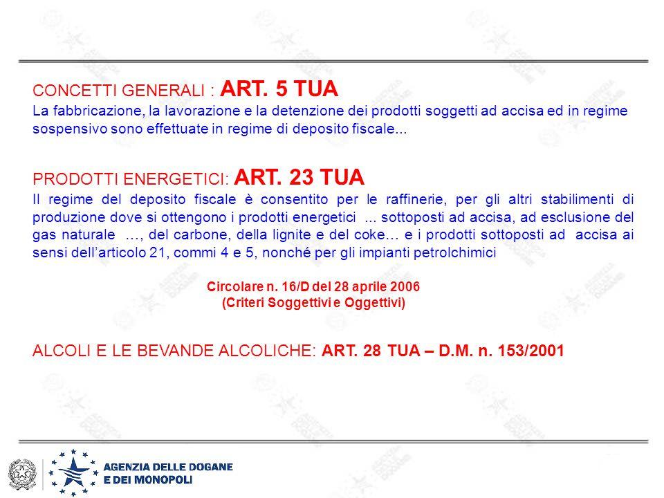 Circolare n. 16/D del 28 aprile 2006 (Criteri Soggettivi e Oggettivi)