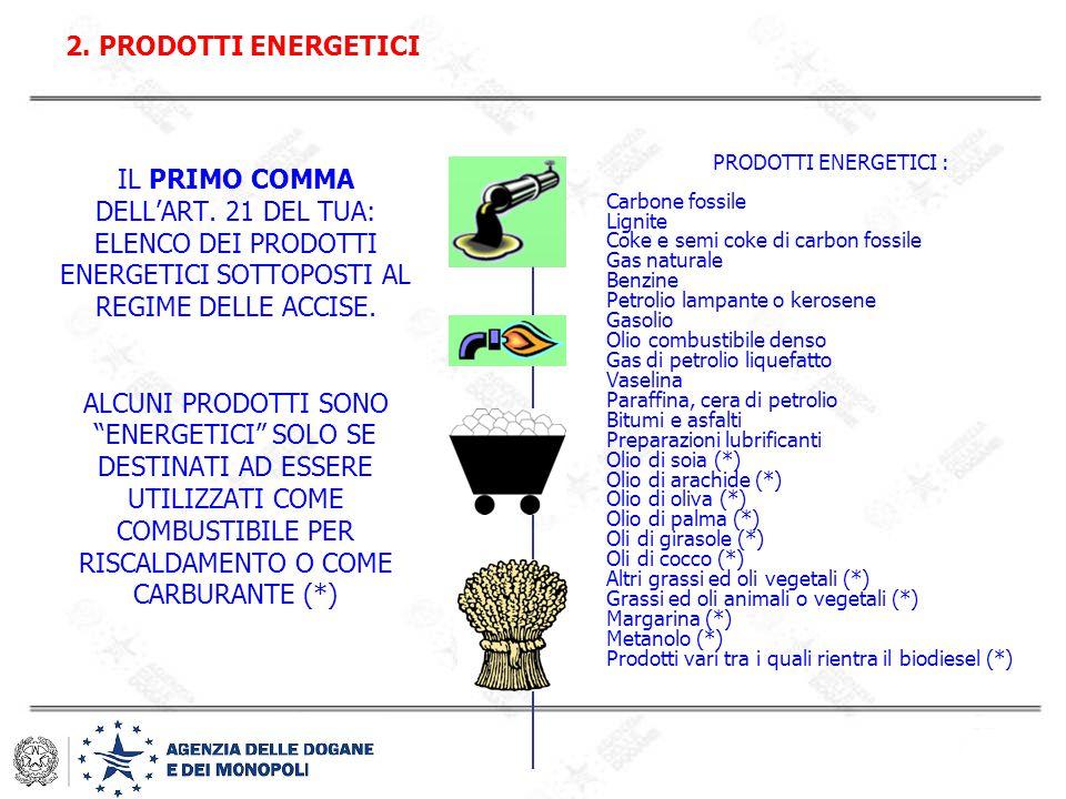 ENERGETICI SOTTOPOSTI AL
