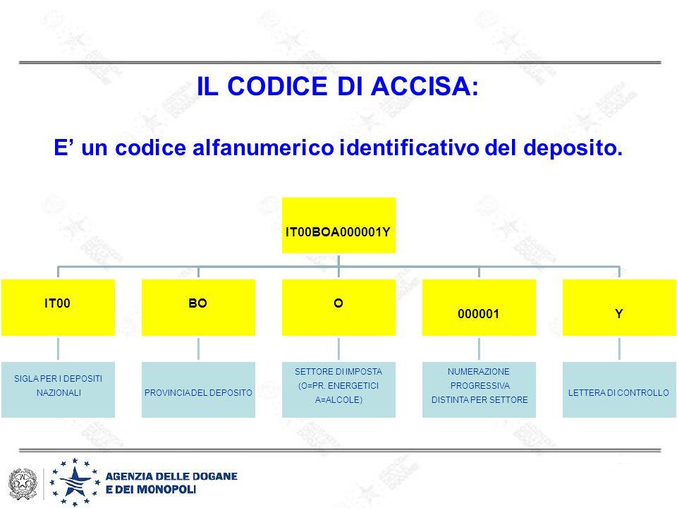 E' un codice alfanumerico identificativo del deposito.