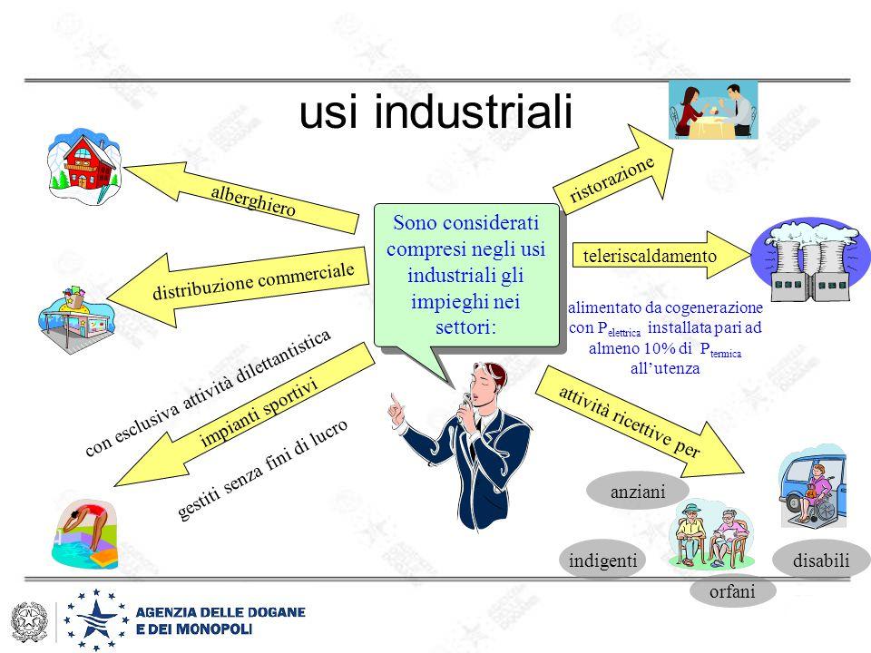 usi industriali ristorazione. alberghiero. Sono considerati compresi negli usi industriali gli impieghi nei settori: